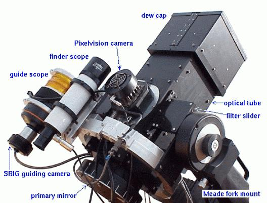telescope A Very Big Discovery by a grad student using a Very Small Telescope! HD 209458 V=7.6 mag 1.