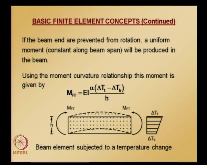 Curvature, which this element experiences is given by this, which depends on the temperature change at the top surface of the beam, temperature change at the bottom surface of the beam, also,