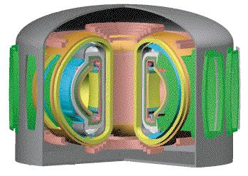 OPTIMIZATION OF THE TOKAMAK CONCEPT LEADS TO AN ATTRACTIVE FUSION POWER PLANT Attractive features Improved power cycle Improved economics Reduced size Higher pressure, reduced heat loss Conventional
