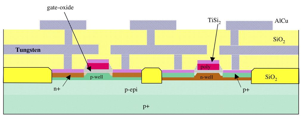 ual-well Trench-Isolated CMOS Process (Current)