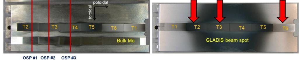 The pre-damaged samples are labelled with symbols T1-T6 and the OSP positions for the three phases of the plasma experiment have been marked with red lines.