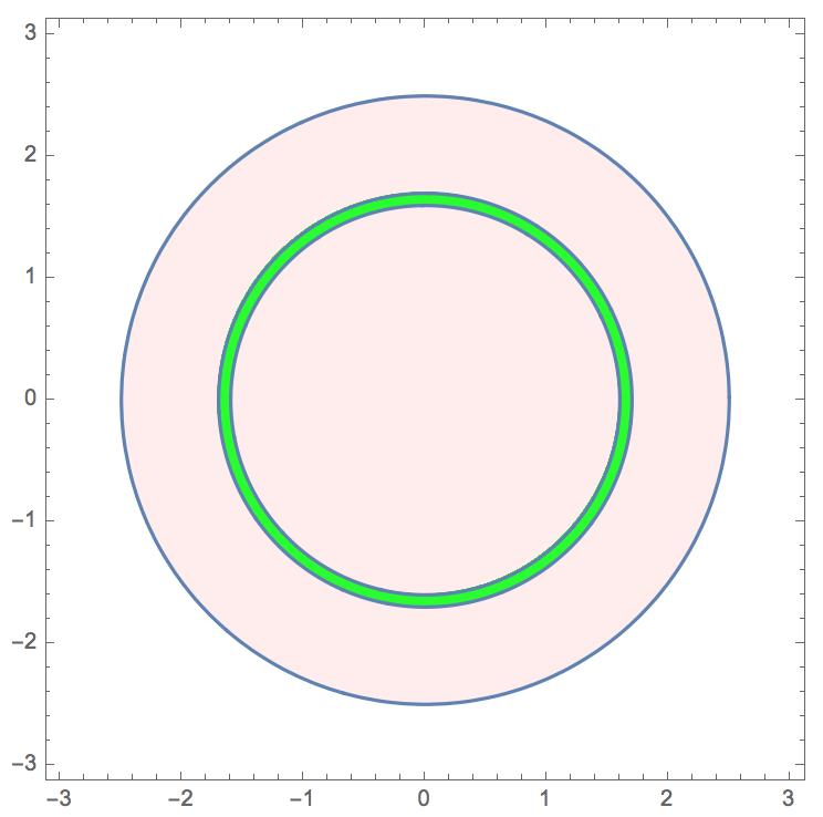 6.. DENSITY FUNCTIONS 258 ring with rdil thickness r. We need to compute the re of this typicl slice, in terms of r i, some vlue of r in the slice, nd r.