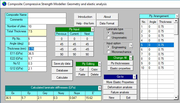 The first step is to enter the above data to the CCSM modeler. Figure 4.