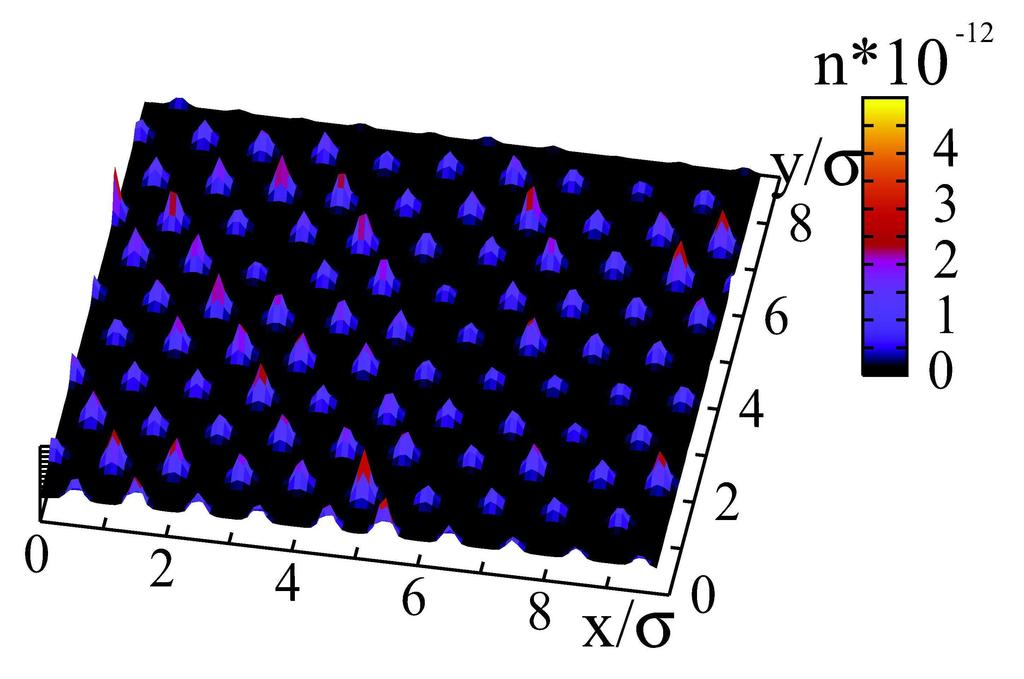 5. Percolation and other features in 2d-lattices Solitons can be excited in a crystal lattice by several actions.