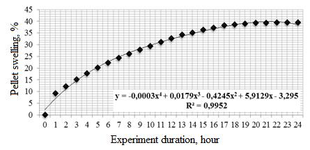 of the dependence of shear stress on the cylinder rotation speed.
