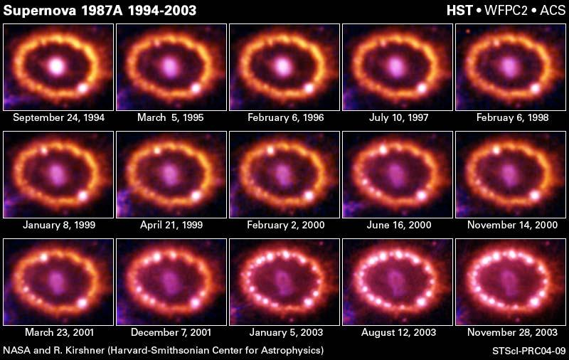 SN 1987A: Change with time 4/9/09