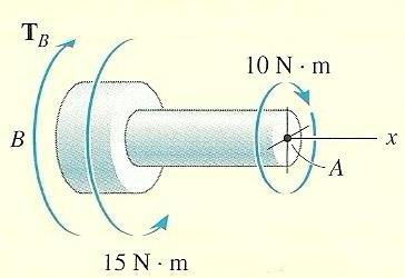 entire shaft Sections
