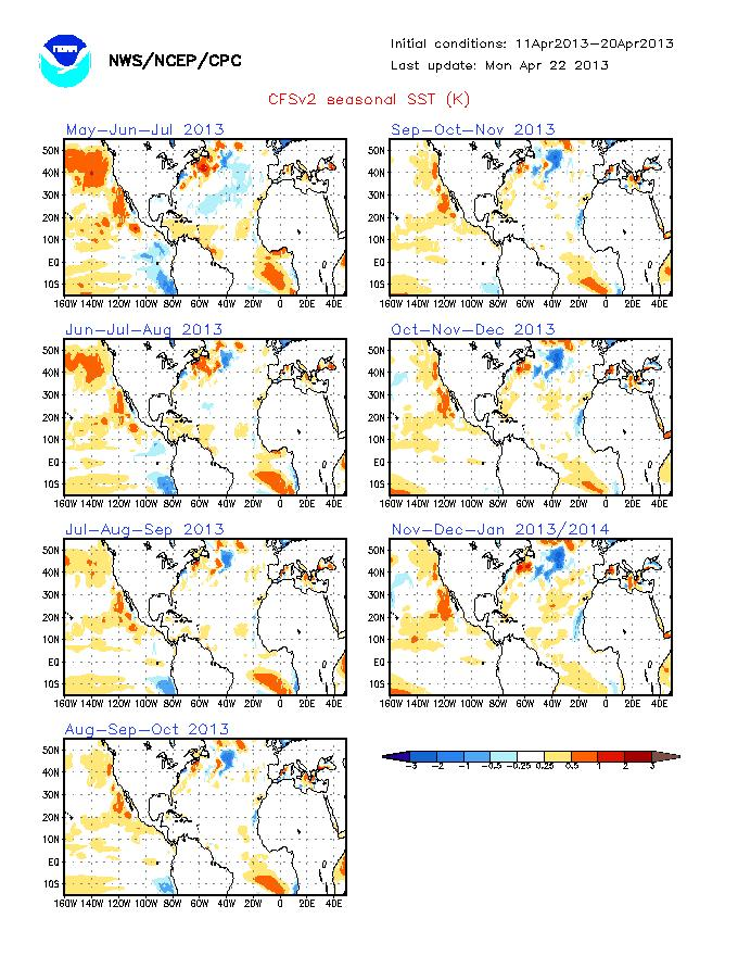 El Nino-Southern Oscillation s Role in Hurricane Forecasting ENSO is a strong factor in determining the Hurricane