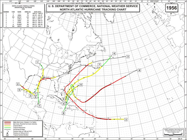 1956 Hurricane Season (Sample year used to build forecast) Total Storms: 8 Total Hurricanes: 4 Total Major Hurricanes: 2