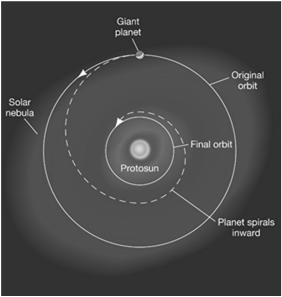 Detecting Extrasolar Planets and the planets would