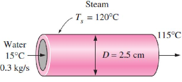 Slide Nr. 28 of 33 Slides Example Water enters a 2.5-cm-internal-diameter thin copper tube of a heat exchanger at 15 C at a rate of 0.