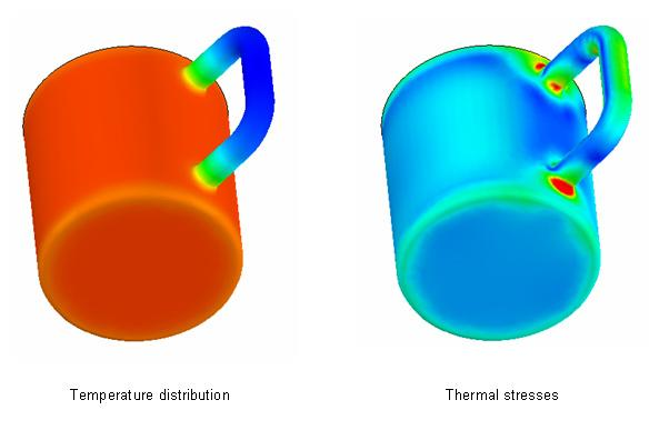 An analysis of heat flow changing with time is called transient thermal analysis, as for example, the analysis of a coffee pot kept hot by a heating plate.