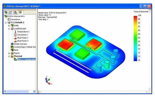 Desired capabilities of thermal design validation software Considering the typical problems briefly introduced here, thermal analysis design validation software used in a product-design process must