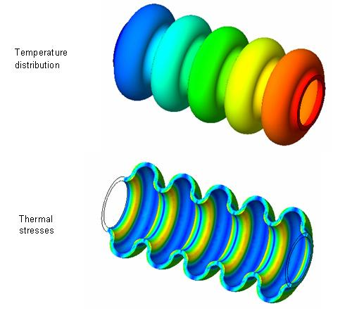 Finding thermal stresses in a flexible pipe Suppose that a corrugated pipe, while free to deform, is subjected to different temperatures at its two ends.