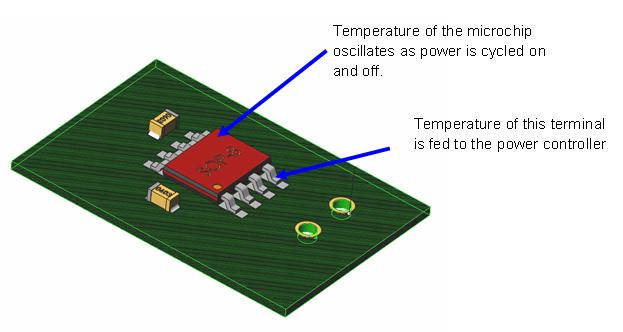 Overheating protection of an electronic circuit board The preferred temperature of an electronic circuit board shown in Figure 28 is 700 C and should not exceed 1200 C.