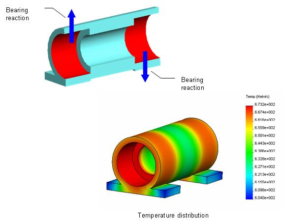 Deformation analysis of a composite bearing-housing A composite bearing-housing is subjected to an elevated temperature due to friction in the bearings. It is also subjected to bearing reaction loads.
