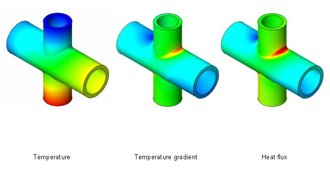 Using design validation for thermal analysis All of the above thermal design problems and many more can be simulated with design validation software.