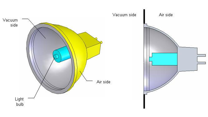 Consider a spotlight providing illumination in a large vacuum chamber. Assume that the vacuum chamber is so large that any heat reflected from the chamber walls back to the spotlight can be ignored.