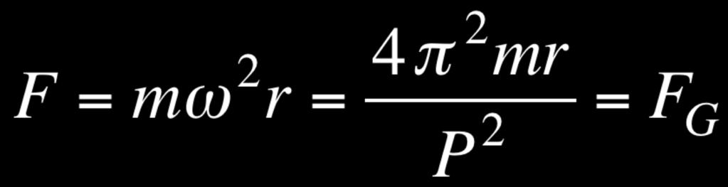 Newton demonstrated that Kepler s third law follows logically the law of gravity, and can be re-written as: P =