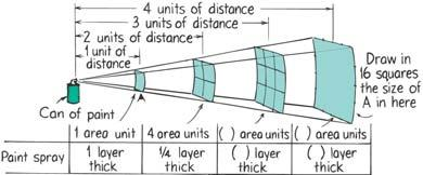 Inverse-Square Law Inverse-Square Law Gravity and Distance: The Inverse-Square Law The force of gravity between two