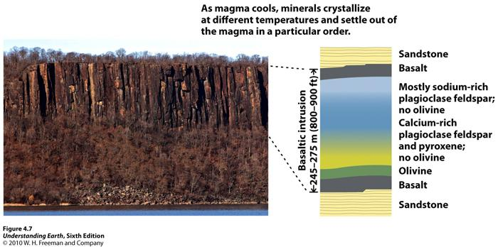 3. Magmatic Differentiation THE PALISADES INTRUSION An excellent example from South Africa is the Bushveld Intrusion