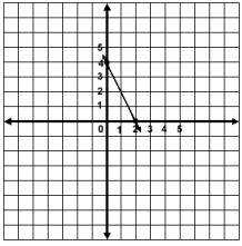 O.E. #12 Draw a parallelogram that has the same area as the