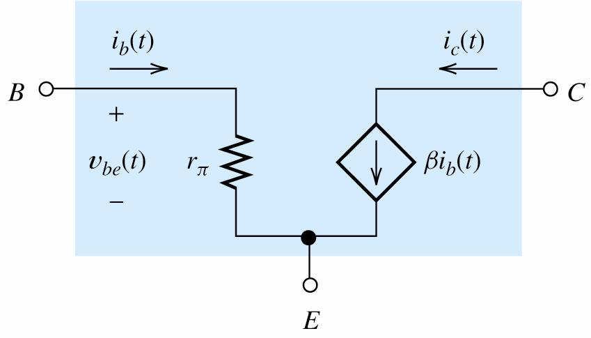 Small-Signal Equialent Circuit for