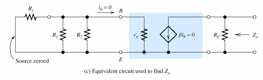 Output Impedance Using Thenin Equialent