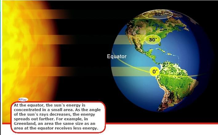 The uneven heating of Earth causes the movement of large bodies of air called air masses. The air masses over Canada are usually colder and drier than the air masses over the Gulf of Mexico.