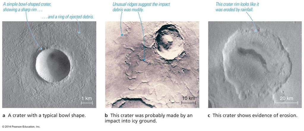 Impact Craters on