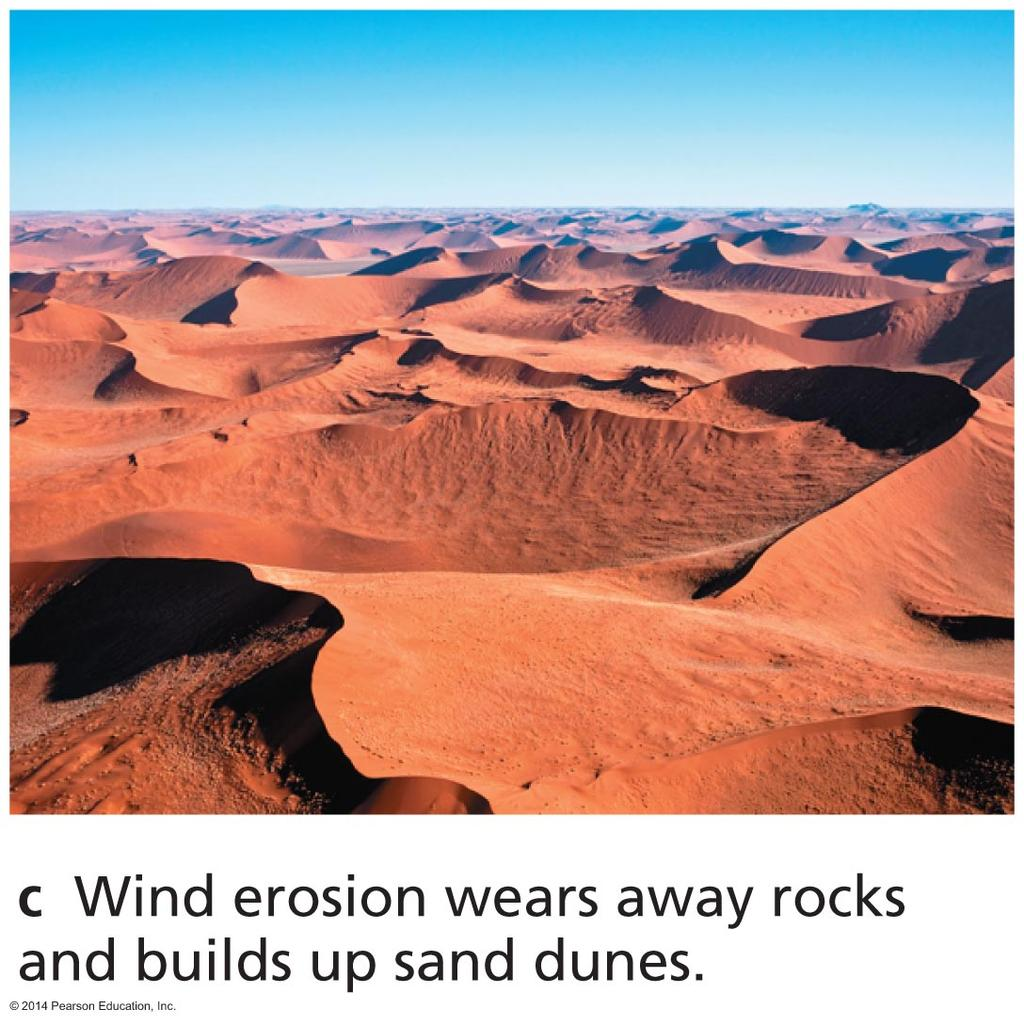 Erosion by Wind Wind wears