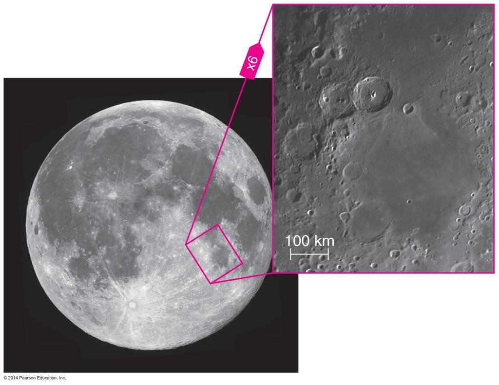 Lunar Maria Smooth, dark lunar maria are less heavily cratered