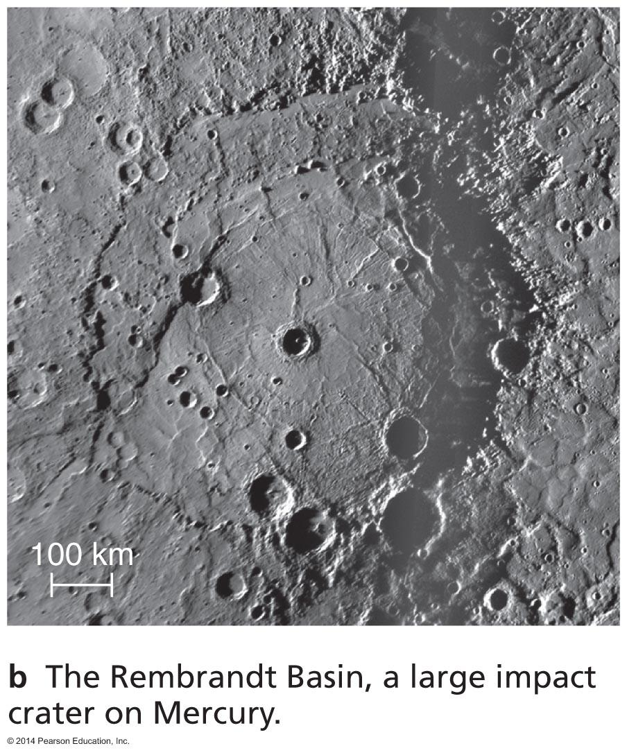Cratering of Mercury