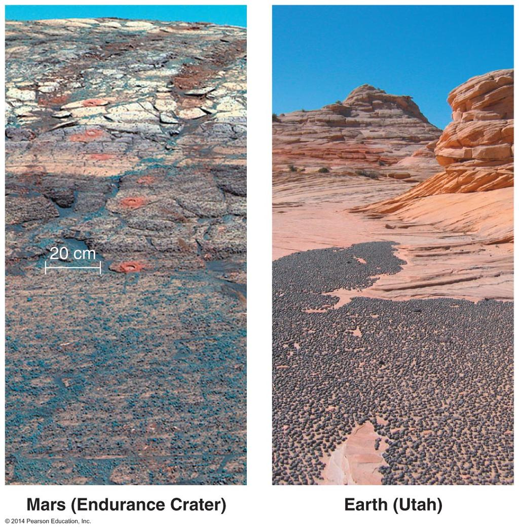 Martian Rocks Mars rovers have found