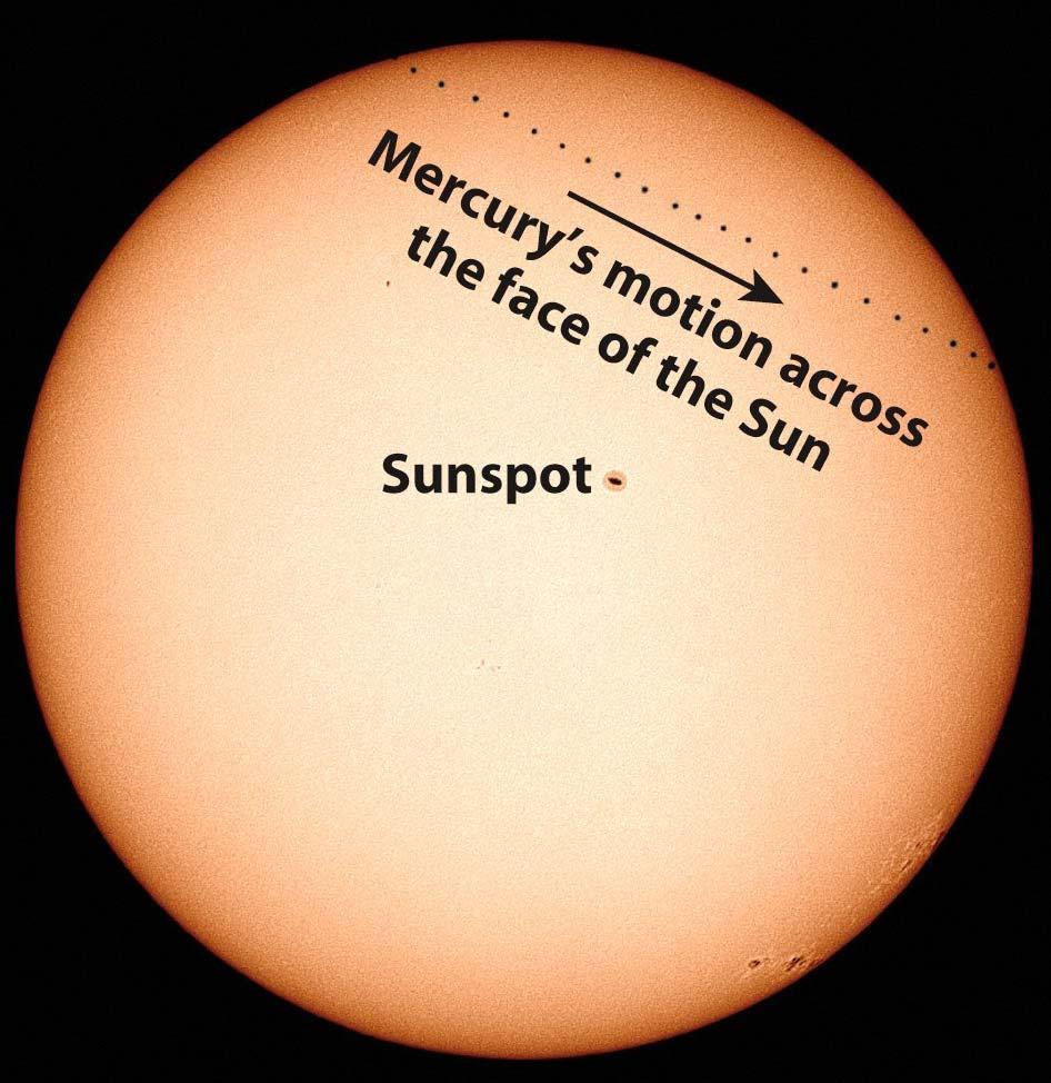 Occasionally, Mercury moves in front of the Sun (one of only two planets that can do this!