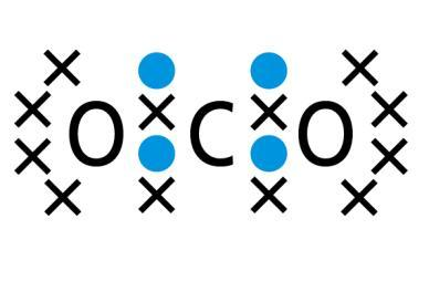Exercise: CO 2 Properties of Covalent Substances Showing outermost electrons only Properties of Covalent Substances 1. May exists as liquids or gases Covalent Substances 3.