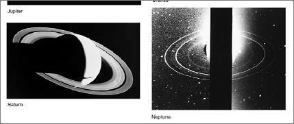 Ring systems exhibit complex structures and patterns caused by interactions with larger moons. Properties of Ring Systems Outer Radius Mass Reflectivity Planet (km) Rplanet (kg) (%) Jupiter 128,000 1.
