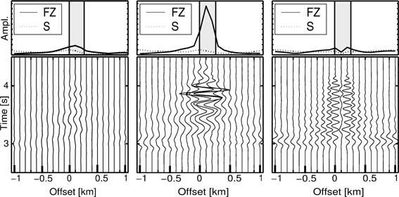 418 G. Jahnke, H. Igel and Y. Ben-Zion Figure 1. Model of a basic fault and different source locations.