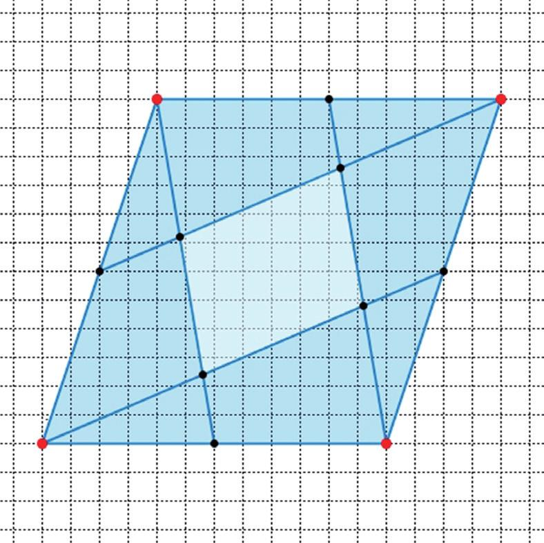 What happens if the initial quadrilaterals are no longer squares?