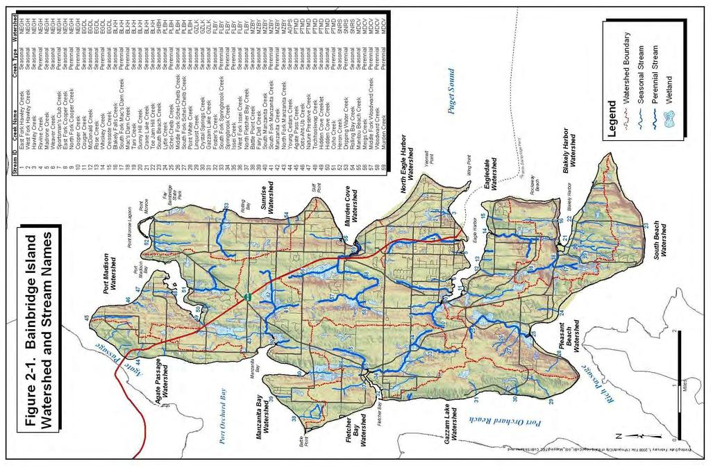 WQFMP SER Bainbridge Island Watersheds and Streams