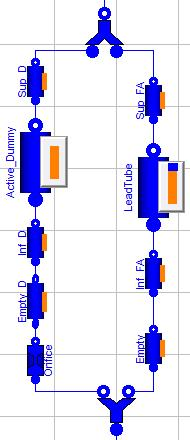 Component Sup D Active_Dummy Inf D Empty D Orifice Sup FA LeadTube Inf FA Empty Description Upper region of dummy elements Region of dummy elements corresponding to the active zone of fuel assemblies