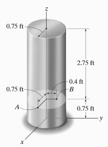 Activity The cylinder is made of steel having a specific weight of 490