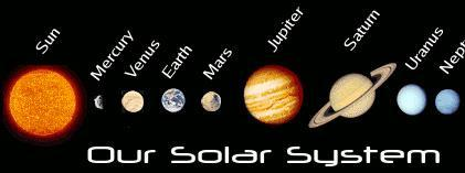 In Our Corner of Space Our solar system contains eight planets: Mercury, Venus, Earth, Mars, Jupiter, Saturn, Uranus, and Neptune.