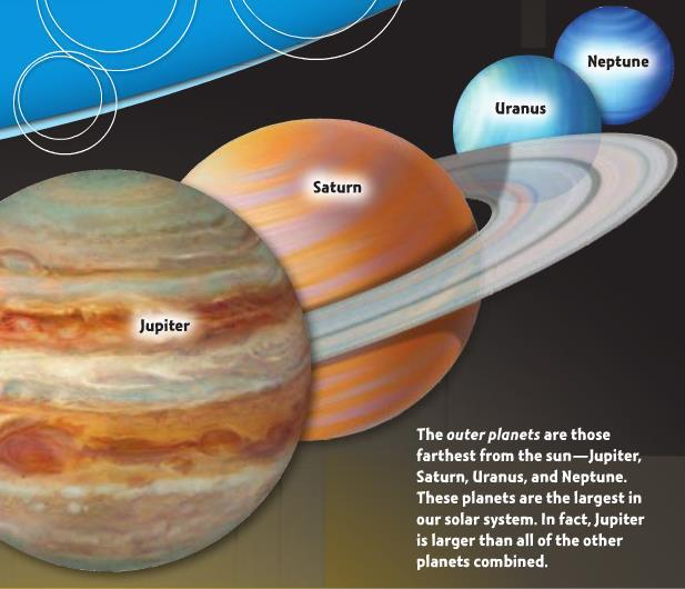 In Our Corner of Space Planets in the solar system are divided into two groups The inner