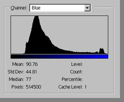 The Histogram of a Color Image There is is one one histogram per per color band R, R, G, G, & B.