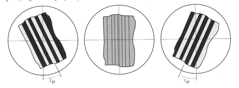 To determine plagioclase composition using the Michel-Levy method, follow the procedure described below: 1. Find a plagioclase grain that displays only albite twins 2.