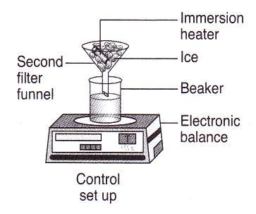 2 g Mass of water collected in Set B = 6.4 g Power of heater = 80 W Time interval of switching on the heater = 3 minutes 1.