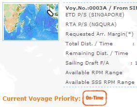 + To confirm route and estimated ship