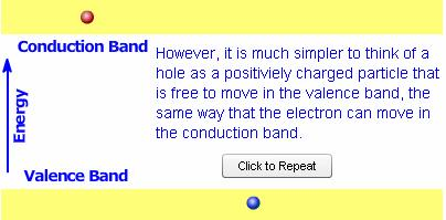 "called a ""band diagram""."