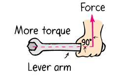 Torque Torque is the rotational analog of force.